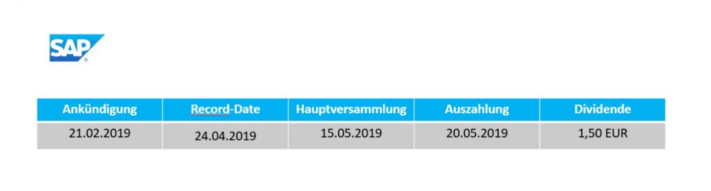 Dividenden-Termine_SAP